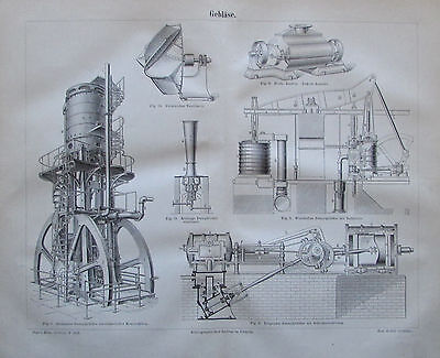 1889 GEBLÄSE alter Druck Antique Print Lithografie Technik