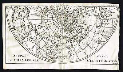 CELESTIAL MAP, S.HEMISPHERE, STAR SYSTEMS, ASTRONOMY - 1746 Antique Print, Rare
