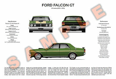 Ford XY Falcon GT 3-way customisable poster HO Phase III 500 Futura Fairmont GS