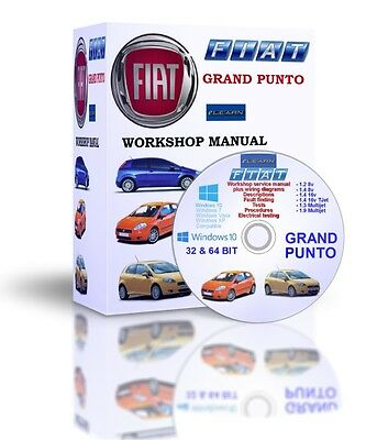 Fiat Grande Punto Elearn Repair And Service Manual Dvd Are Limited Multi Languag
