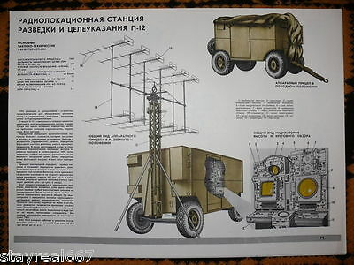 Authentic Soviet USSR military poster Radiolocation Radar station P-12