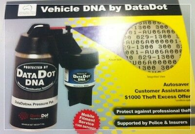 Vehicle DNA by Data Dot