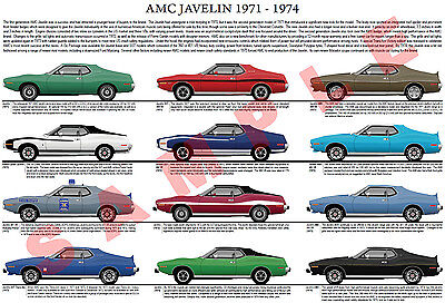 AMC Javelin poster 1971 - 1974 SST AMX Trans Am Peirre Cardin police