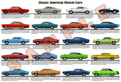 Classic American Muscle Cars poster Mustang Charger GTO AMX Camaro Firebird Cuda