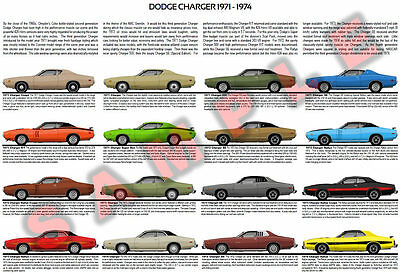 Dodge Charger model chart poster 1971 to 1974 Rallye R/T SE 500 Hemi Super Bee