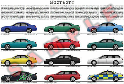 MG ZT & ZT-T model chart poster 120 160 180 190 260 500 police 135 estate
