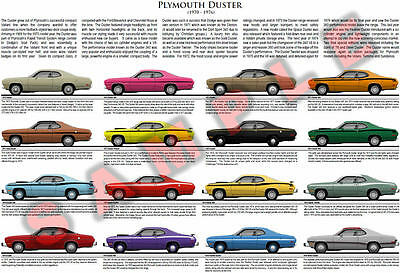 Plymouth Duster model chart poster 1970 to 1976 340 360 Twister Silver Feather