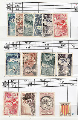 Lot Timbres  France .timbres Neuf  Avec Charniere