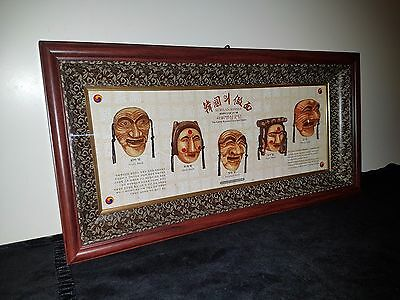 "Koreanische Masken Korean Masks ""The Hahoe Byeolsin Exorcism Masks"""