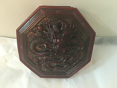 Dark Red Resin Chinese Box With Dragon Design