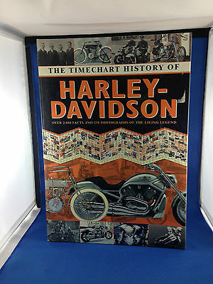 The Time Chart Of Harley Davidson Book