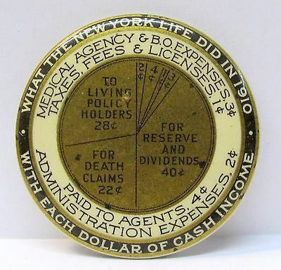 """1910  NEW YORK LIFE """"What they Did"""" celluloid advertising pocket mirror *"""