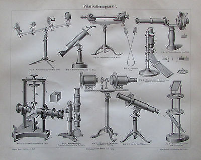 1889 POLARISATIONSAPPARATE original antiker Druck antique print Lithographie