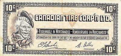 Canada Canadian Tire Store 1961 10 Cents L8703