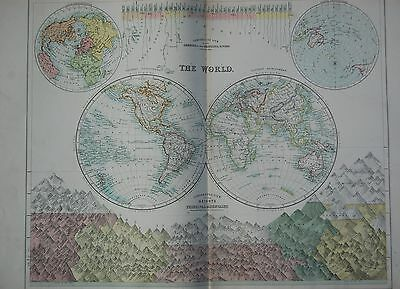1897 The World Map Rivers And Mountains