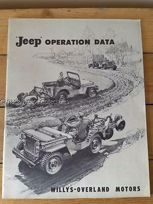 RARE 1940's Willys Overland Jeep CJ-2A Farming Industrial Catalog - PDF File