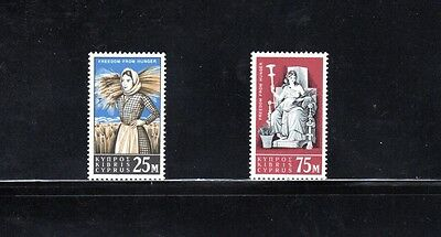 Cyprus 1963 Freedom from Hunger SG 227/8  MUH