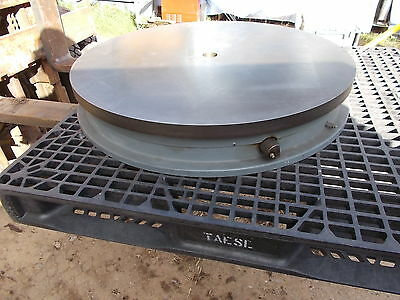 36 in. rotating plate fixture 1 1/2 thick