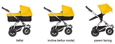 Mountain Buggy Carrycot Plus for Urban Jungle, Terrain, +one™_Exellent Condition