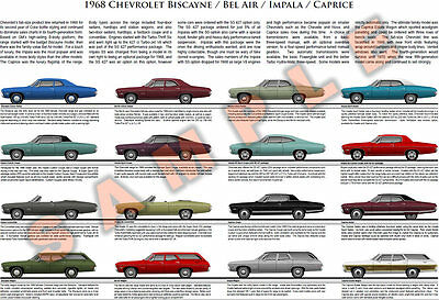 1968 Chevrolet Impala Biscayne Bel Air Caprice model chart poster SS Coupe