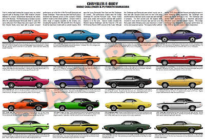 Buick Regal Sport Coupe, Grand National, T Type, Turbo T & GNX poster