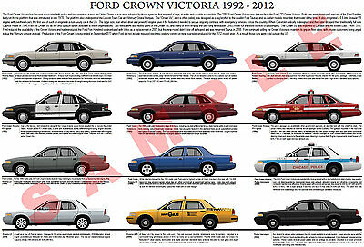 Ford Crown Victoria 1992 to 2012 model chart police taxi LX Interceptor P71