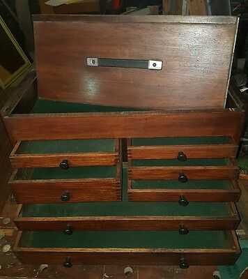 Moore and Wright Engineers tool chest