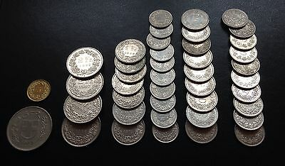 Switzerland 27.85 Francs In Coins Holiday Money Or Collect Swiss Change