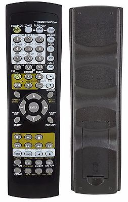 Replacement Remote Control for the most Onkyo® RC-6XXM Series