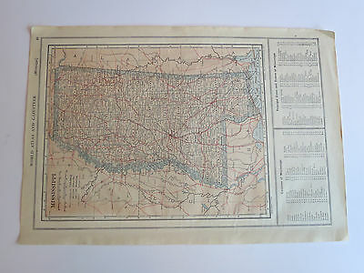 Antique Hundred Year Old Atlas Map Of Mississippi & Missouri, Printed In 1914