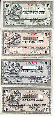 Canada Canadian Tire Gas Bar 9 Cash Bonus From 5 Cents to 1.00$