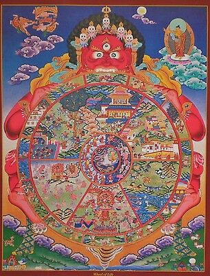 Tibetan Thangka Poster for Dharma Practice WHEEL OF LIFE