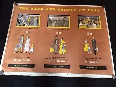 "Original vintage Classroom education ""The need and supply of Fats"" Poster"