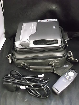 HP MODEL sb21 DIGITAL PROJECTOR TESTED GREAT CONDITION