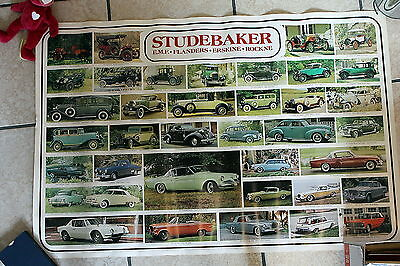 Large Studebaker Poster from 1974