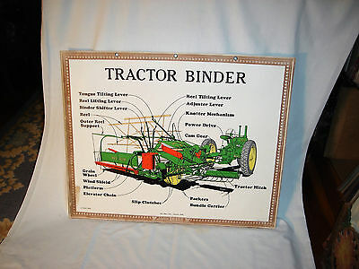 John Deere  Tractor Binder Print ; Factory Instructional Aid ; 1930's; Vintage