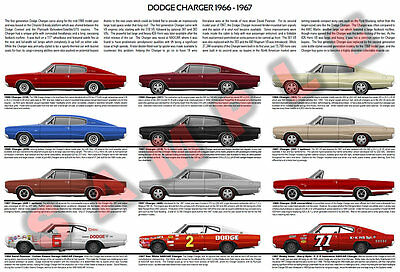 Dodge Charger first generation 1966 to 1967 evolution poster318 361 383 426 440