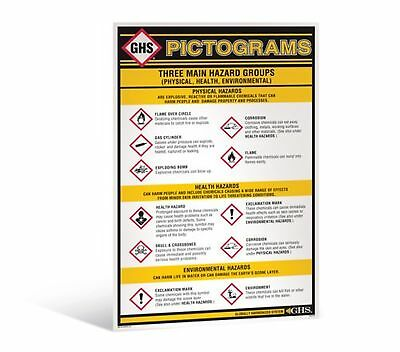"GHS/HazCom 2012 Safety: GHS Wall Pictogram Chart 24"" x 36"""