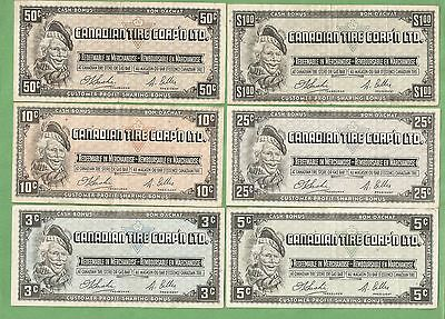 Canada Canadian Tire Store 8 different coupon 1961 3¢,2X5¢,2X10¢,25¢,50¢,1.00$