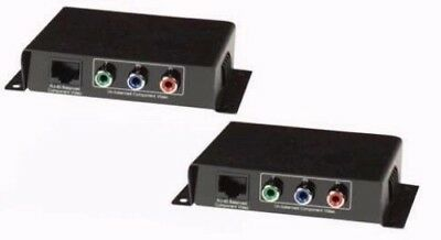 SEC-UTS30: component-video versturen via CAT5 kabel