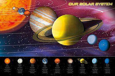 Solar System Poster (24x36) With Choice of Rolled, Frame or Plaque