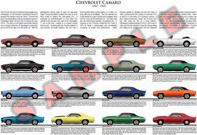 Chevrolet Camaro 1967 1969 first generation poster RS SS Yenko ZL1 L72 Z/28 COPO