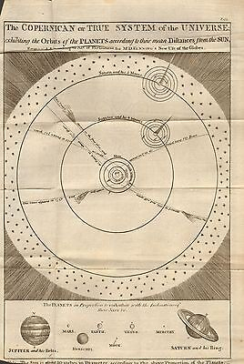 1804 Antique Map- The Copernican Or True System Of The Universe