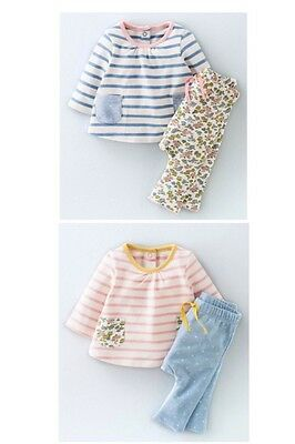BRAND NEW STOCK JUST IN- Mini Baby Boden Pink and Blue Stripe Tops 0-4Yrs