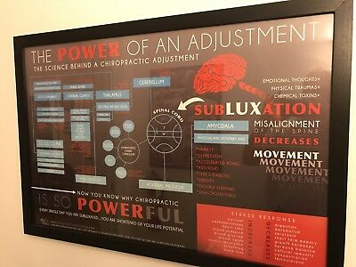 Chiropractic Poster The Power of an Adjustment Subluxation