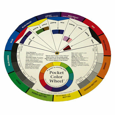 Artists Colour Wheel Mixing Colour Guide 13cm Pocket Artist Colourwheel