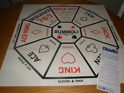 Vintage Plasticized Rummoli Sheet Game Mat