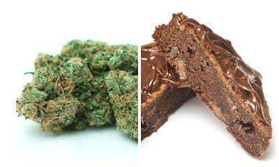 Marijuana Edibles Cannabis THC Infused Products Complete Business Plan!