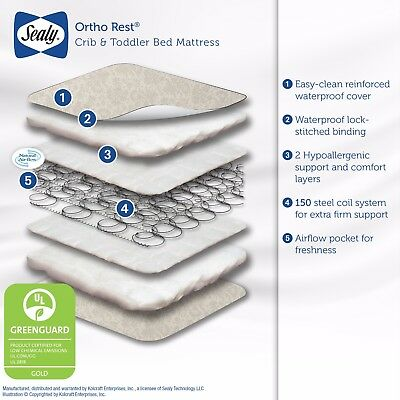 NEW Sealy Baby Ortho Rest Crib and Toddler Mattress Innerspring BEST SELLER