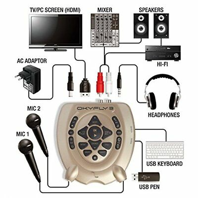 M Live OKYFLY 3 Lettore Basi Midi Innovativo Karaoke Digitale Per PC e TV